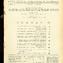 Urbanistica Indice n.1/1943