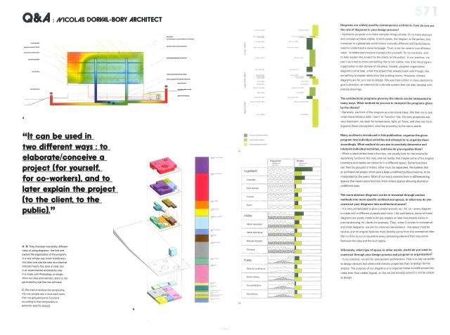 architectural and program diagrams    planum   the journal of    architectural and program diagrams