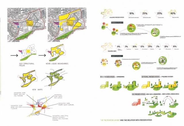 Architectural And Program Diagrams 1 Planum The Journal Of Urbanism