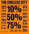 books-2008-endless-city-cover.jpg